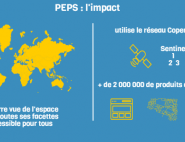 PEPS : l'impact